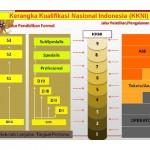 Kurikulum Nasional Berbasis Kompetensi Mengacu pada KKNI